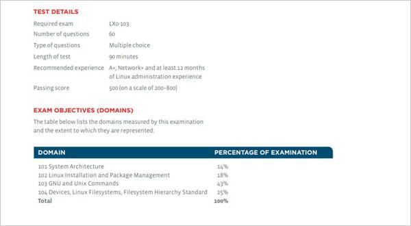 LX0-103試験